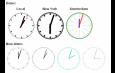 دانلود افزونه کاربردی ساعت Art Clock  برای جوملا۳