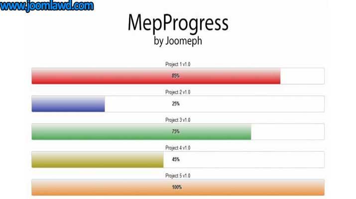 افزونه MepProgress