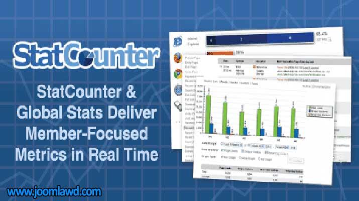 افزونه StatCounter